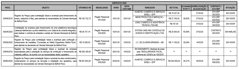 2017 QUADRO DE LICITAÇÕES
